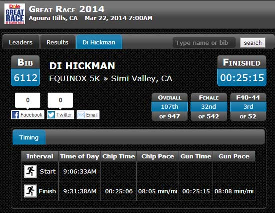 great-race-agoura-2014-di-results-2