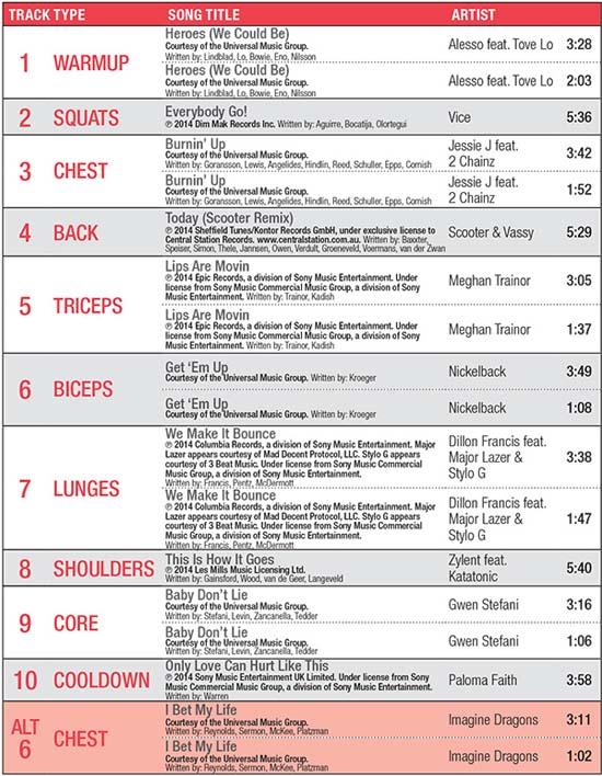 BODYPUMP 94 tracklist