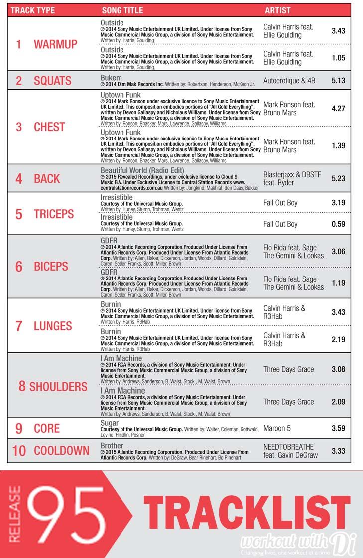 bodypump 95 tracklist